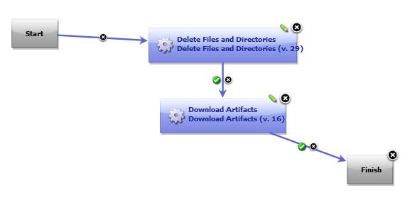 componentprocess