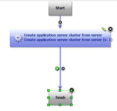 createcluster